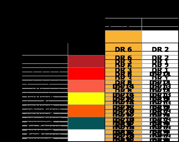 Regimentsfarben